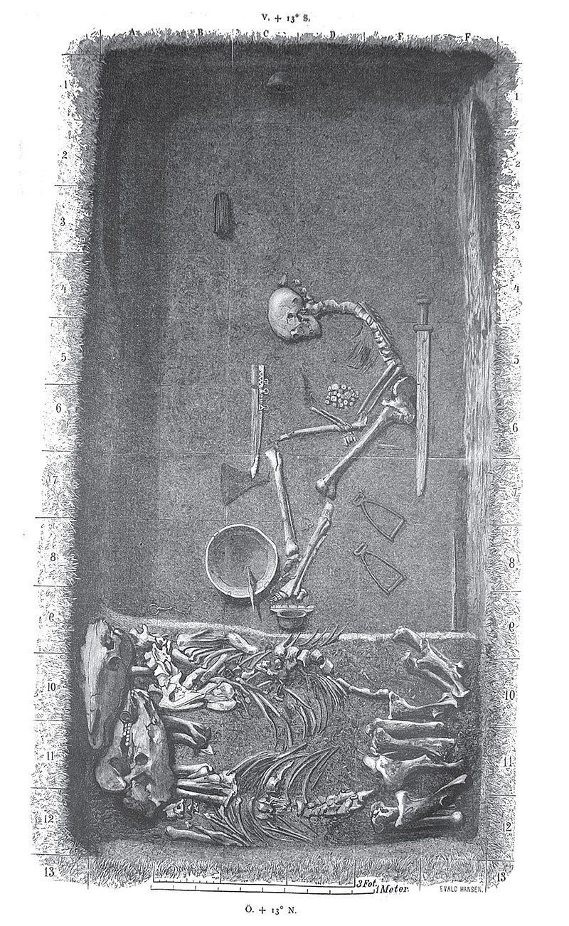 800px-birka_sweden_viking_grave_bj_581_by_hjalmar_stolpe_in_1889